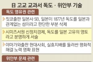 """""""위안부 문제 최종해결"""" 日교과서 첫 명시"""
