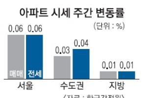 봄바람 타고 뜨는 강남권 아파트값