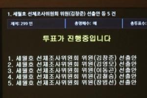 [서울포토]국회서 열린 세월호 선체조사위원 선출 투표