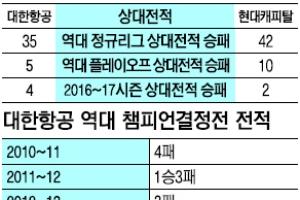 [프로배구] 승률 83% vs 기사회생