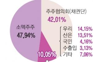 """""""박삼구 회장 컨소시엄 방안 보고 결정"""" '금호타이어 매각' 공 다시 넘긴 채권단"""