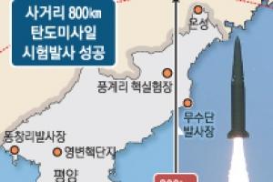 사거리 800㎞ 北전역 사정권…한국형 탄도미사일 연내 배치