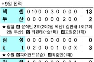 [프로야구] 피어밴드 11K 완봉쇼 kt 4연승 선두 휘파람