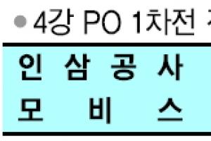 [프로농구] 사이먼 33점 원맨쇼…인삼공사 '기선제압'