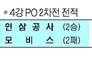 [프로농구] 사이다 듀오 맹폭… KGC '챔프전 -1'