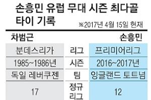 [프리미어리그] 두 전설 따라잡은 '손'