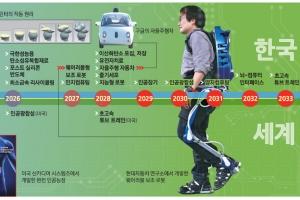 아빠, 친구는 3D 프린터로 숙제해요… 2024년 한국의 일상
