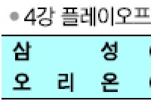 [프로농구] 헤인즈 26득점… 오리온 '기사회생'