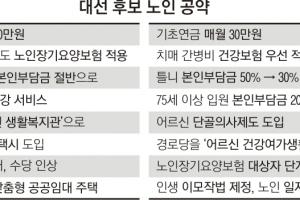 """기초연금 30만원…文 """"소득 하위 70%까지"""" 安 """"하위 50%까지"""""""