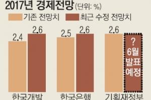 KDI 올해 경제성장률 2.4→2.6% 상향 전망…IMF도 2.6%→2.7%로