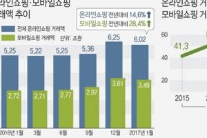 SBA-네이버 소상공인 지원 '서울샵' 매출 4년만에 570배 성장