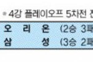라틀리프·문태영 '52점 합작' 삼성 8시즌 만에 챔프전 진출