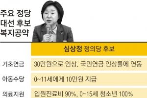 """沈 """"증세·조세 개혁해 70조""""… 거부감 극복 과제"""