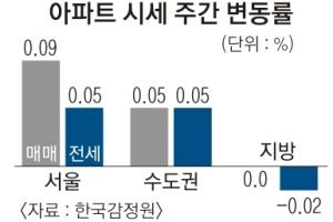 재건축 강남권 아파트값 상승세