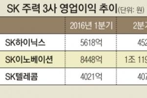 SK하이닉스 영업익 2조 돌파… 비결은 '39%' 이익률