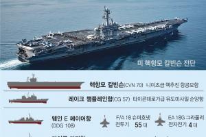'선발대' 韓해역 진입… 이제야 풀린 '칼빈슨 미스터리'