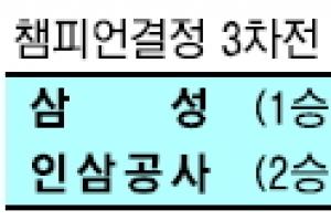 [프로농구] KGC 양희종, 몸 던져 쓴 '대역전극'