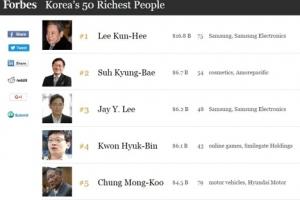 권혁빈 스마일게이트홀딩스 대표, 한국 부자 4위…정몽구·최태원 제쳤다