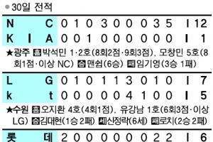 [프로야구] NC 맨쉽, 데뷔 6연속 선발승 신기록