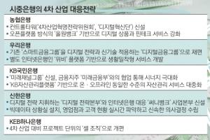 """""""4즉생"""" 외치는 은행들…디지털 금융 새판짜기"""