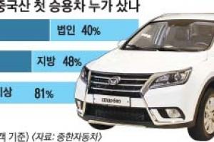 한국 첫 상륙 中켄보 역공… 4개월만에 160대 팔렸다