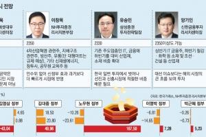 """대선보다 경제에 민감한 코스피  """"내수 부양 보강 땐 2400 가능"""""""