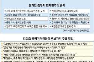 탄력받는 경제민주화… 4대 재벌개혁 방점