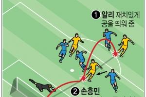 21호골 손흥민 덕분에…토트넘 창단 첫 '20골+' 득점자 3명