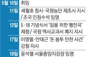 """[뉴스 분석] '9년의 적폐' 도려내나… 靑 """"정치 목적 감사 아냐"""" 확대해석 경계"""