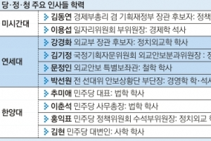 文정부 초대 내각·靑 참모진 학맥 살펴보니