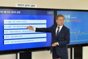 [서울포토] 문재인 대통령, 집무실에 일자리 상황판 설치
