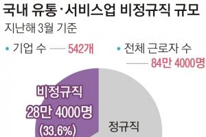 """롯데 """"3년간 1만명 정규직 전환""""… 무기계약직 포함도 검토"""