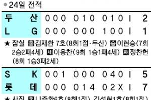 [프로야구] 4년 만에 대포 쏜 김선빈…KIA 30승 선착