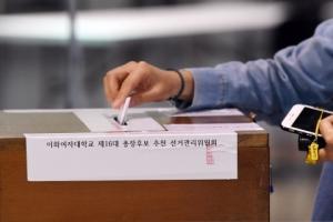 [서울포토] 이화여대 총장후보 결선 투표