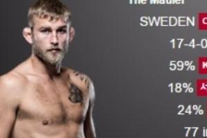 [UFC] 테세이라-구스타프손 29일 새벽 '평행이론' 깨기 도전