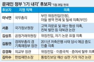 """서훈 """"국정원 댓글 사건 재조사하겠다"""""""