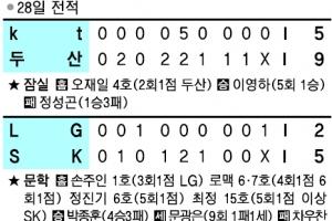 [프로야구] KIA 최원준, 연장 11회 끝내기 만루포