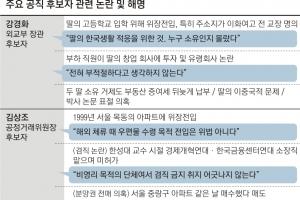 [인사청문] 김상조·강경화·김이수 인사 검증 '첩첩산중'