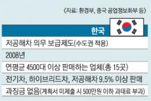 불붙은 친환경차 보급 경쟁… 한국, 美·中보다 더딘 이유