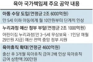 '젊은 엄마' 지지받는 월 10만원 아동수당 내년 도입