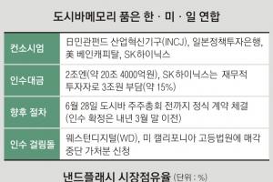 SK하이닉스, 낸드시장 '견제+성장' 두 토끼 잡았다