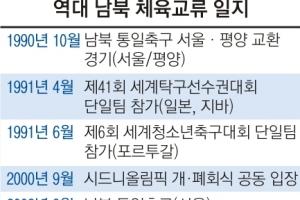 2014년 10월 인천아시안게임 폐막식, 北 황병서·최룡해·김양건 전격 방문