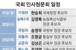 野 '김·송·조' 청문회 공조…추경 발목잡나