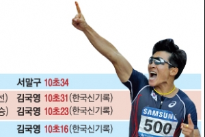 10초07… 뒤바람에 한국新 날린 김국영