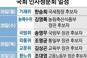 野 '김·송·조' 청문회 공조… 추경 발목잡나
