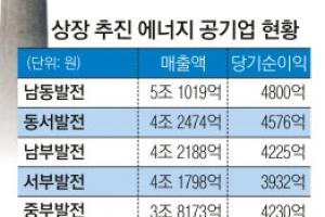 [단독] 노후 화력발전 폐쇄 정책에 남동·동서발전 상장 올스톱