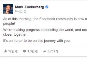 """페이스북 월 사용자 20억 돌파…저커버크 """"세상을 더 가깝게 만들자"""""""