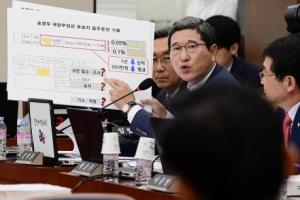 [서울포토] 송영무 '음주운전 논란' 질문하는 김학용 의원