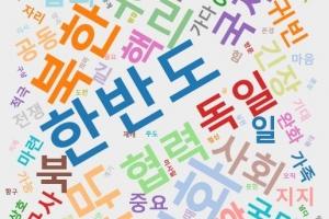 '한반도' 49회 최다… '평화' 48회·'북한' 35회 언급
