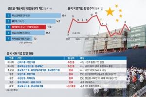 """[김규환 기자의 차이나 스코프] """"몸집 키워야 산다""""… 中 해운·에너지·철강 국유기…"""